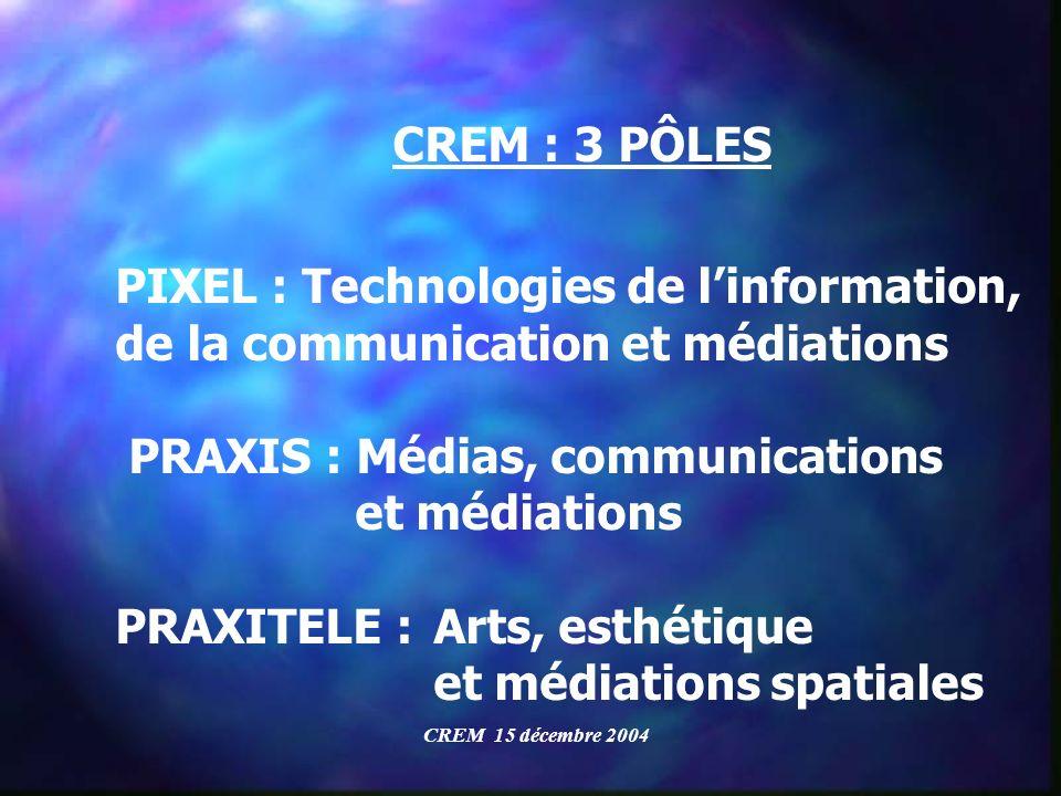 PRAXIS : Médias, communications et médiations