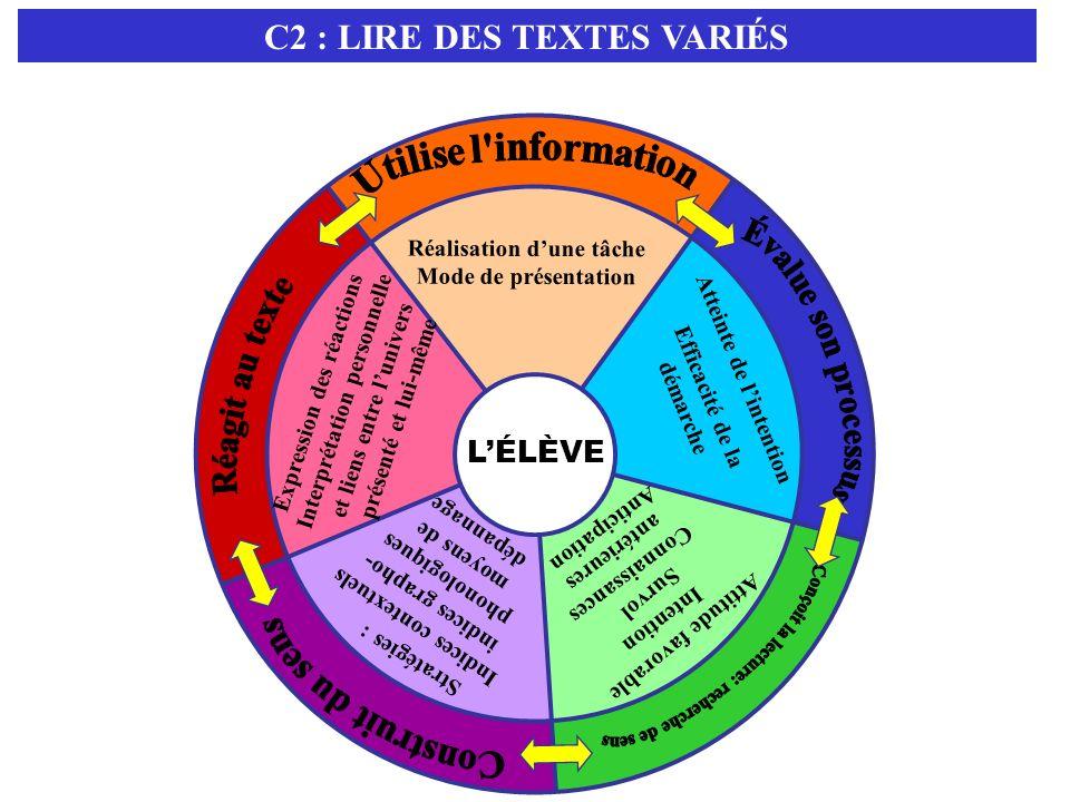 C2 : LIRE DES TEXTES VARIÉS