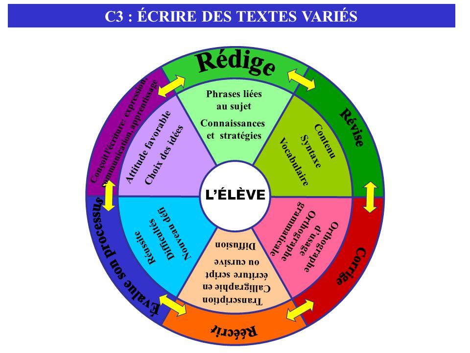 Rédige C3 : ÉCRIRE DES TEXTES VARIÉS L'ÉLÈVE Révise