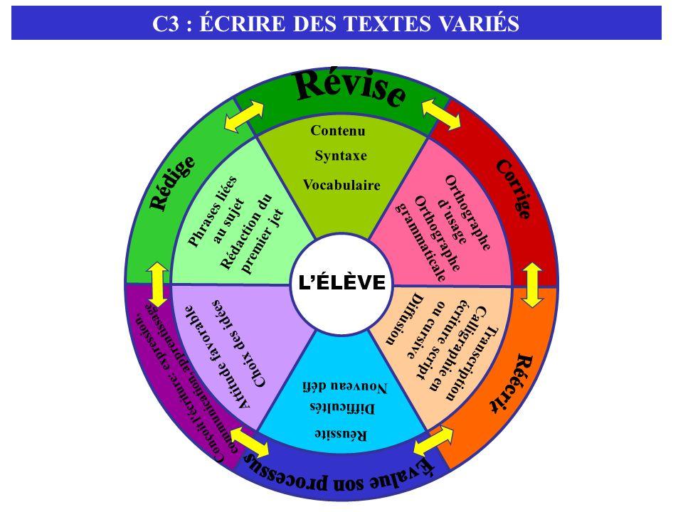 Révise C3 : ÉCRIRE DES TEXTES VARIÉS L'ÉLÈVE Rédige Corrige Réécrit