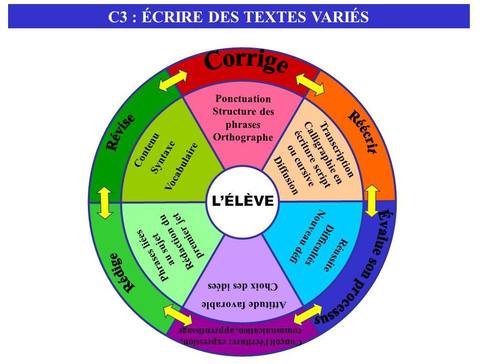 Corrige C3 : ÉCRIRE DES TEXTES VARIÉS L'ÉLÈVE Réécrit Révise