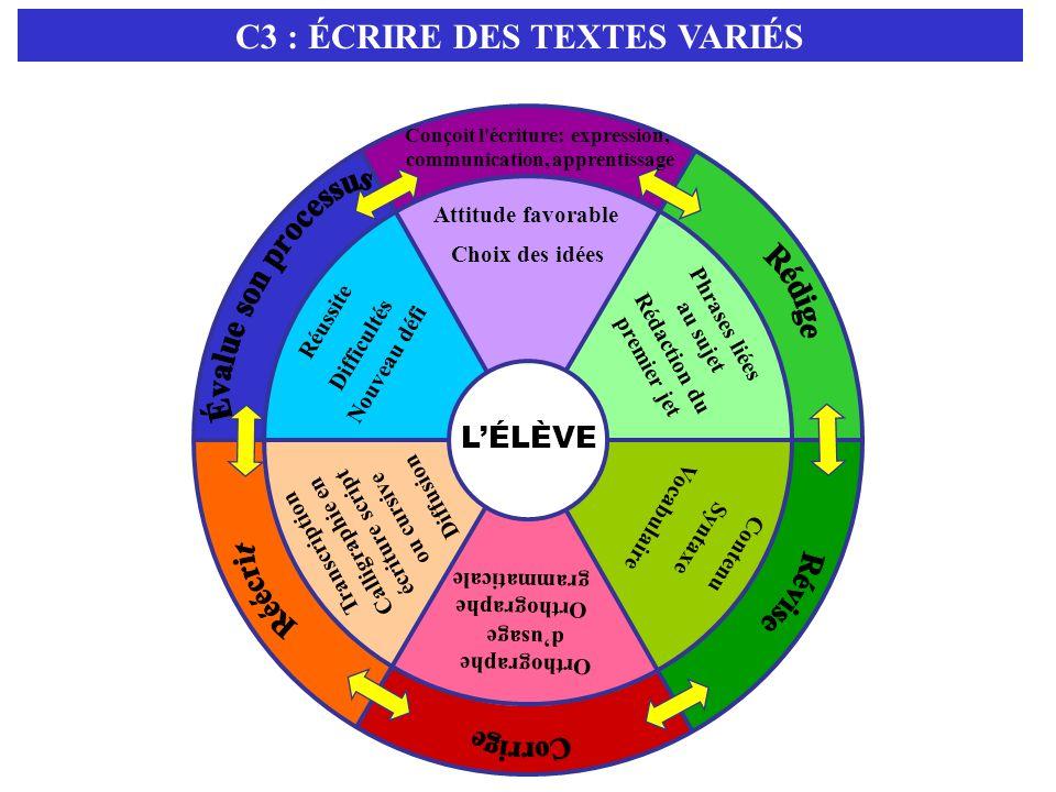 C3 : ÉCRIRE DES TEXTES VARIÉS