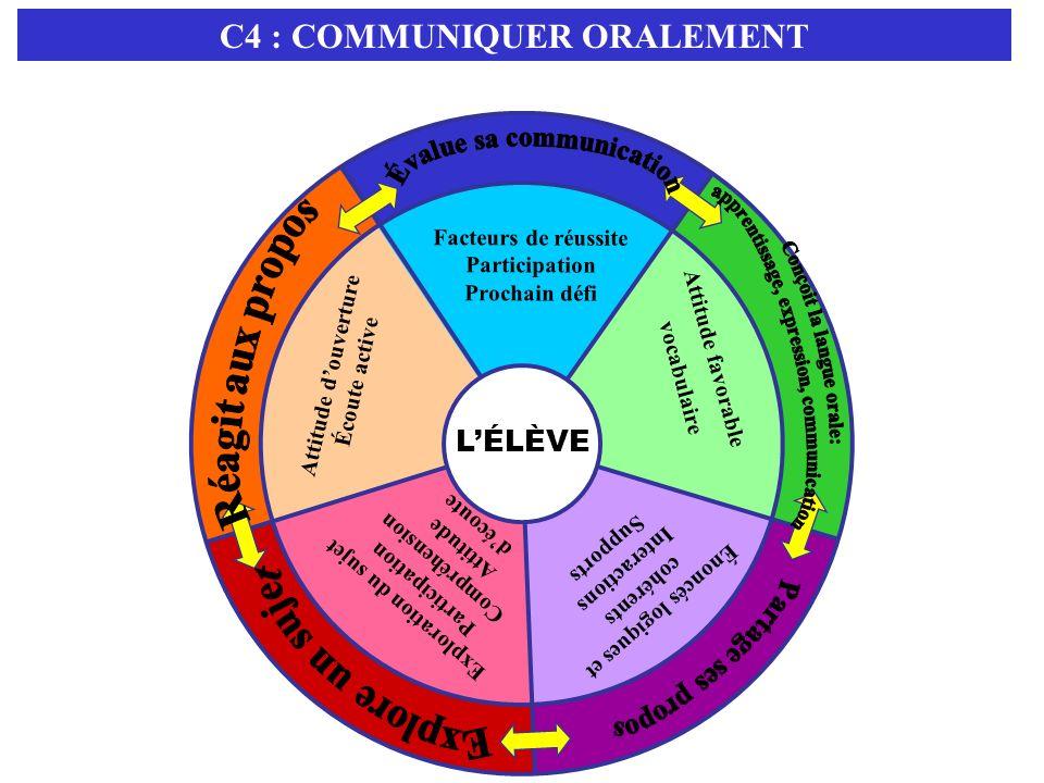 C4 : COMMUNIQUER ORALEMENT