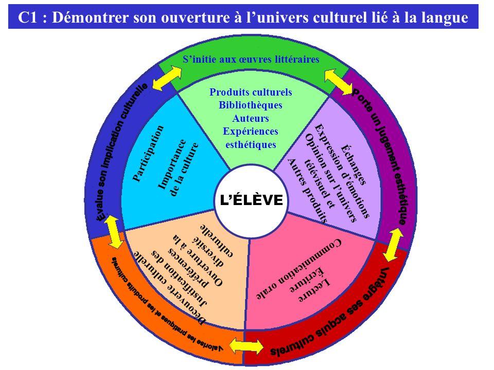 C1 : Démontrer son ouverture à l'univers culturel lié à la langue