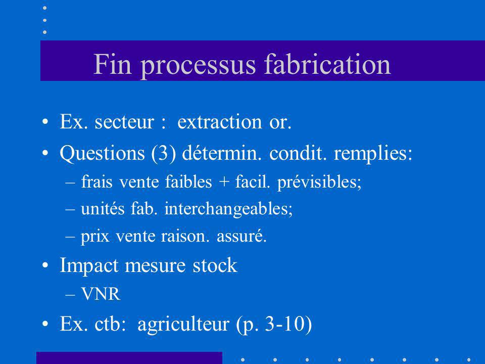 Fin processus fabrication
