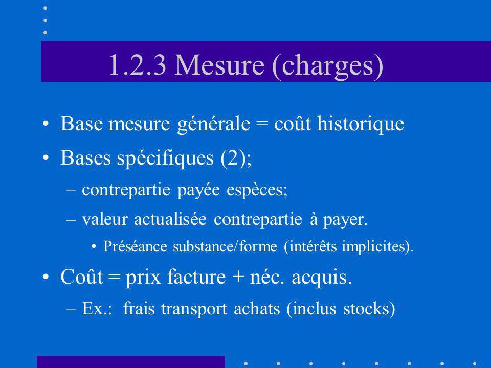 1.2.3 Mesure (charges) Base mesure générale = coût historique