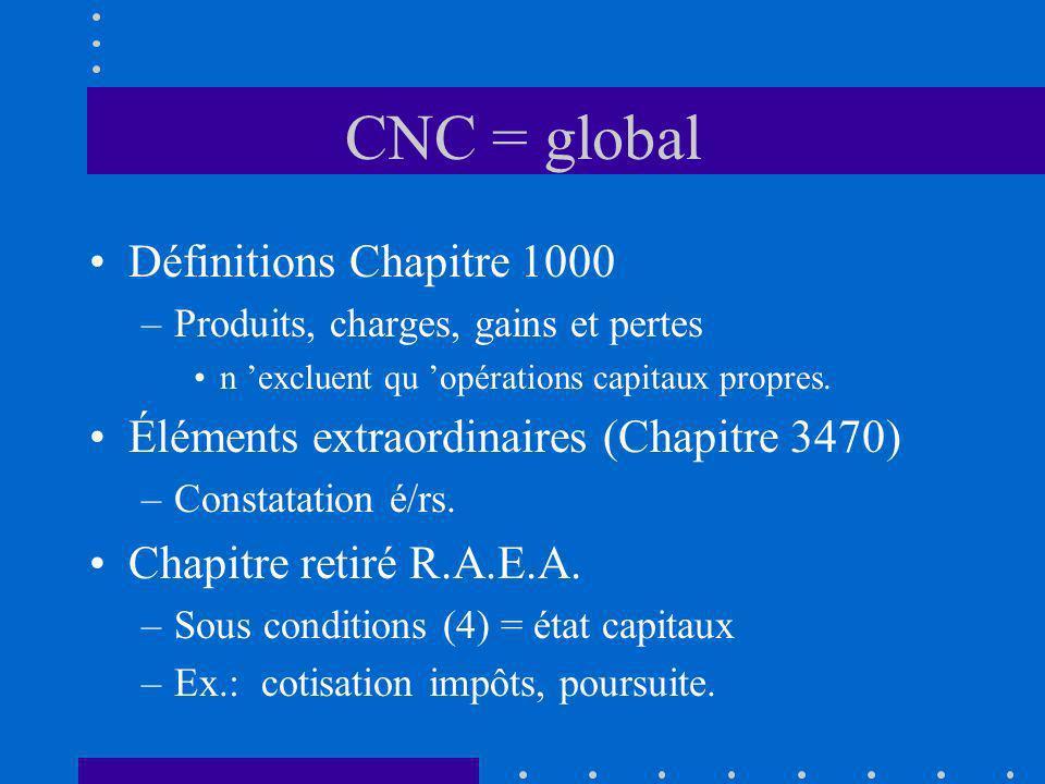 CNC = global Définitions Chapitre 1000