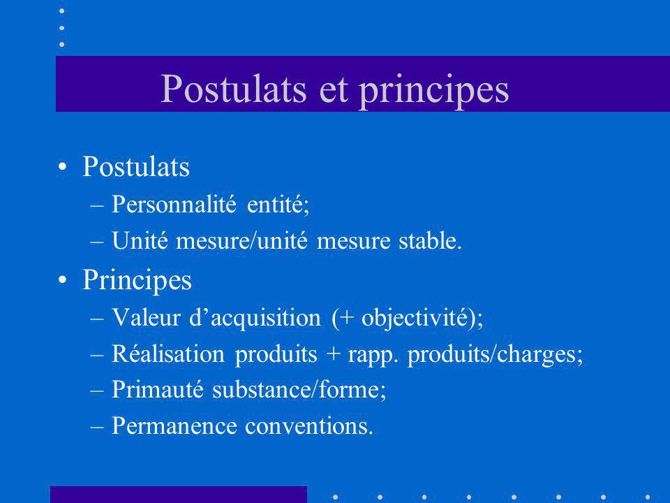 Postulats et principes