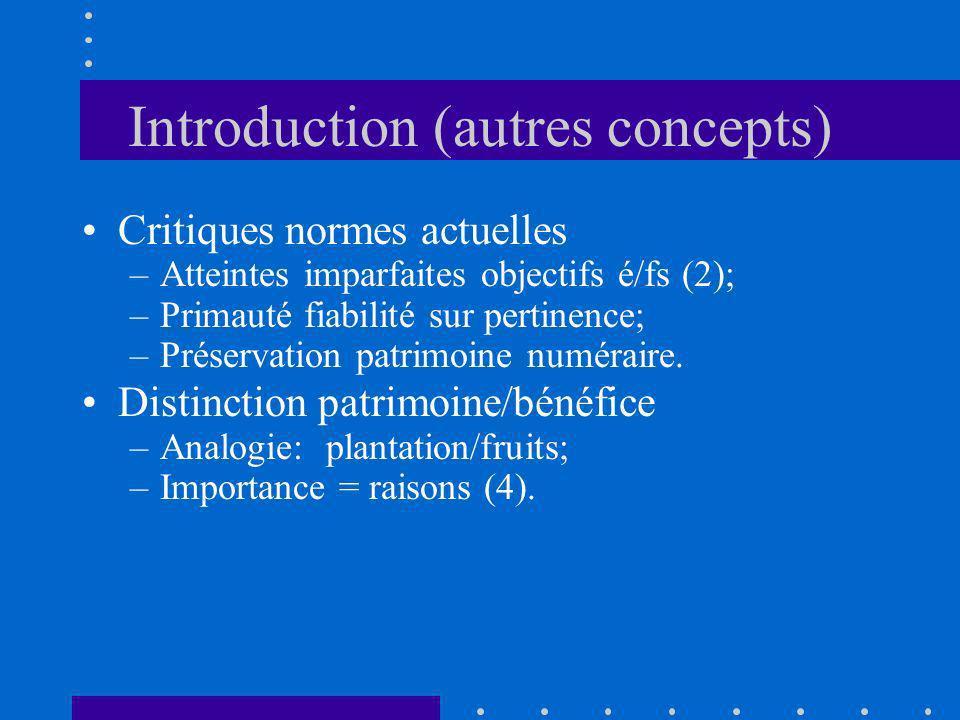 Introduction (autres concepts)
