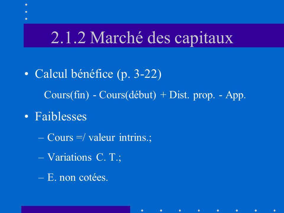 2.1.2 Marché des capitaux Calcul bénéfice (p. 3-22) Faiblesses