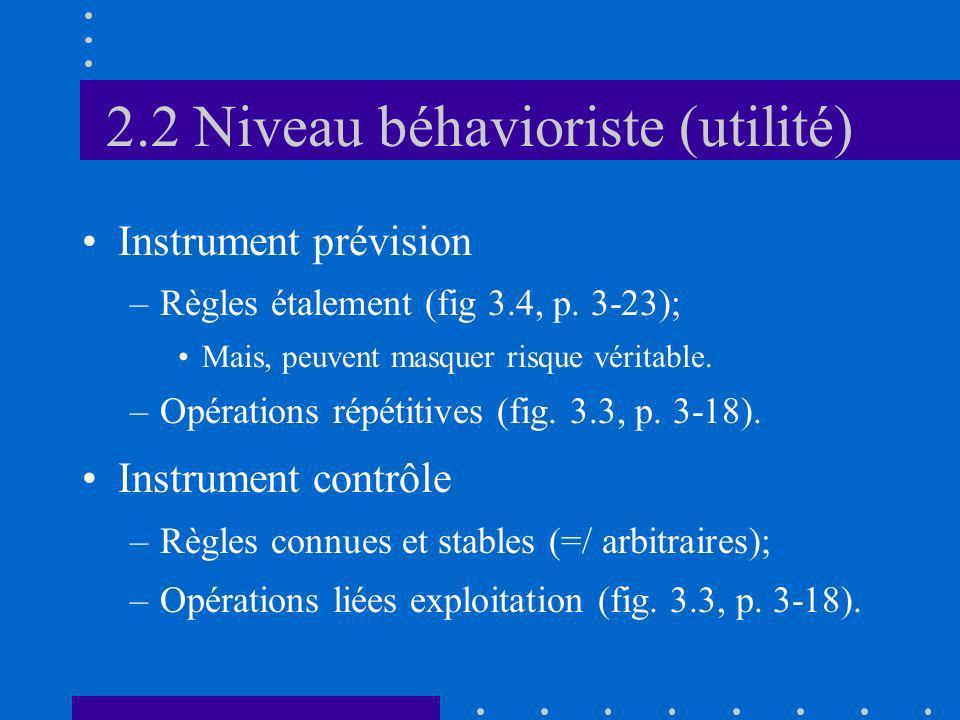 2.2 Niveau béhavioriste (utilité)