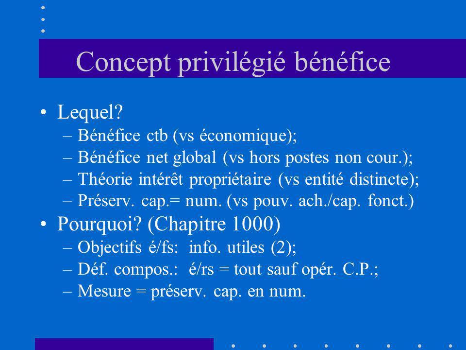 Concept privilégié bénéfice