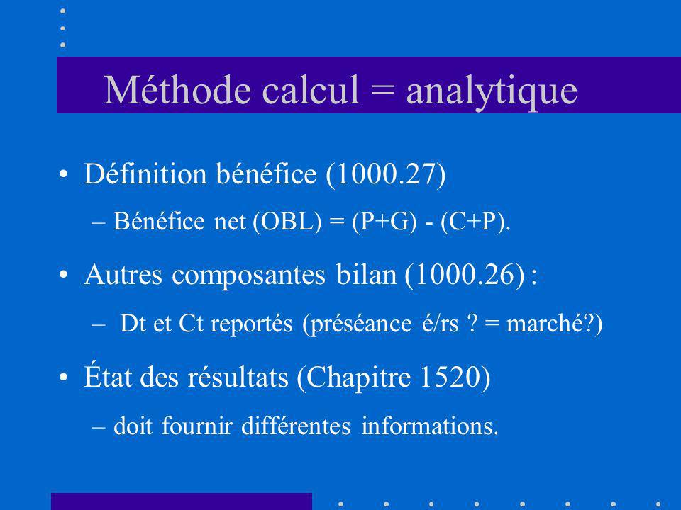 Méthode calcul = analytique