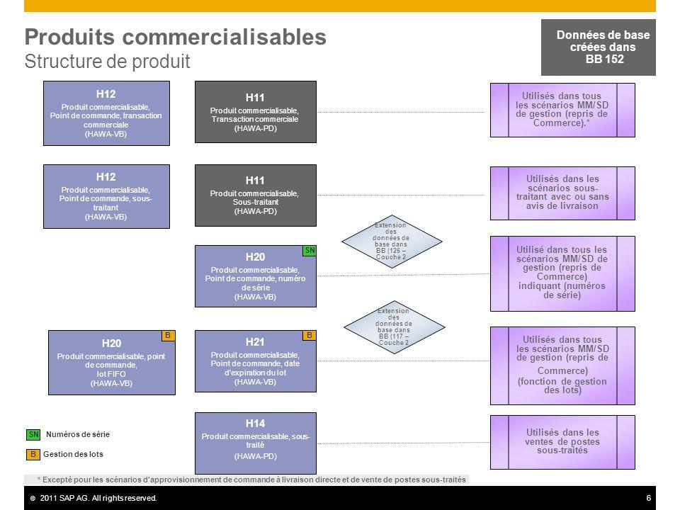 Produits commercialisables Structure de produit