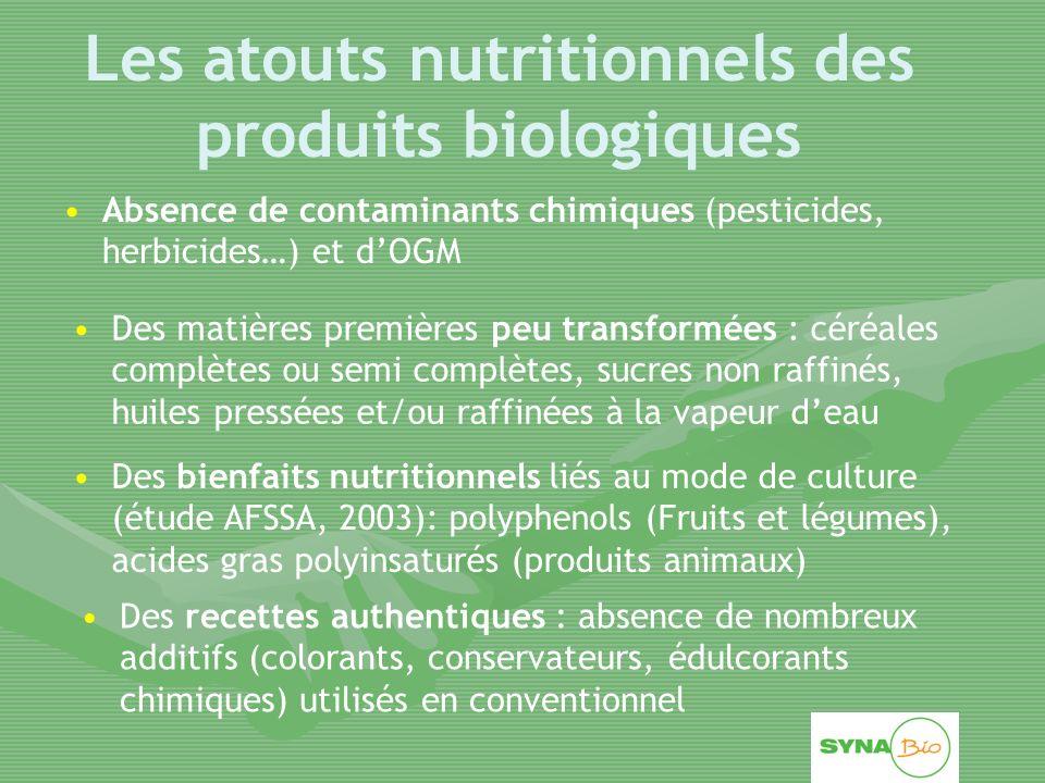 Les atouts nutritionnels des produits biologiques