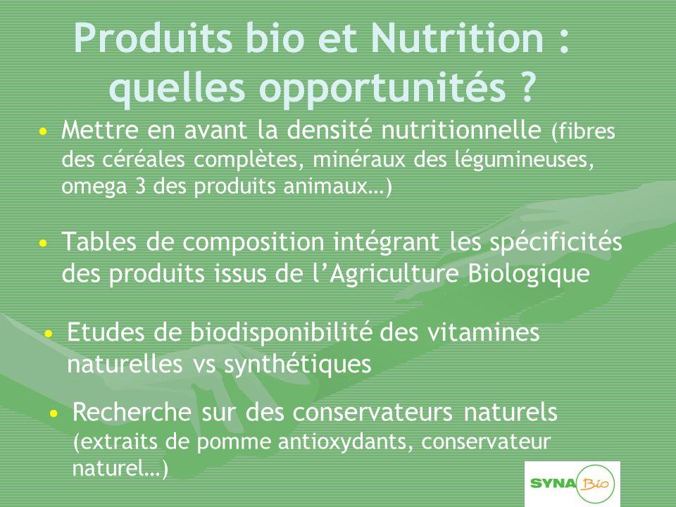 Produits bio et Nutrition : quelles opportunités