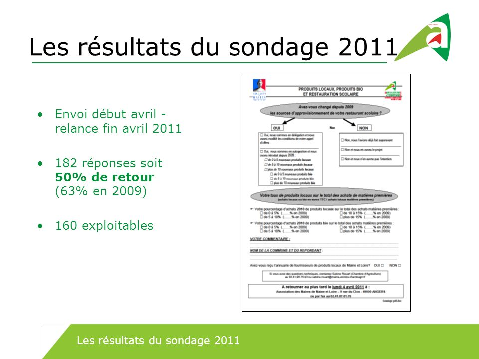 Les résultats du sondage 2011