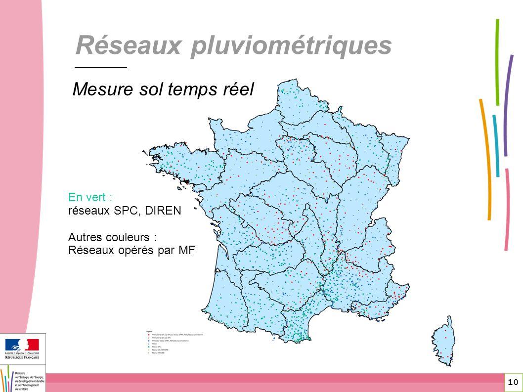 Réseaux pluviométriques