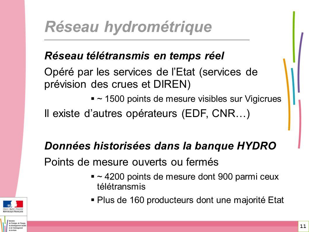 Réseau hydrométrique Réseau télétransmis en temps réel