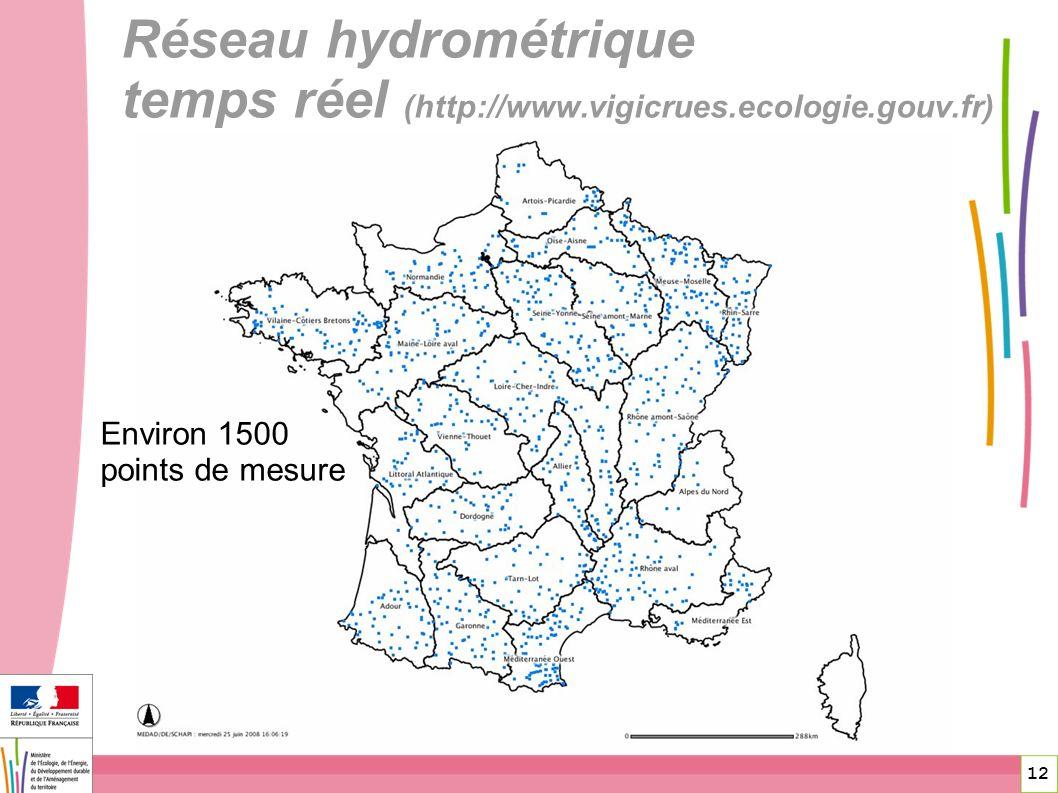 Réseau hydrométrique temps réel (http://www. vigicrues. ecologie. gouv