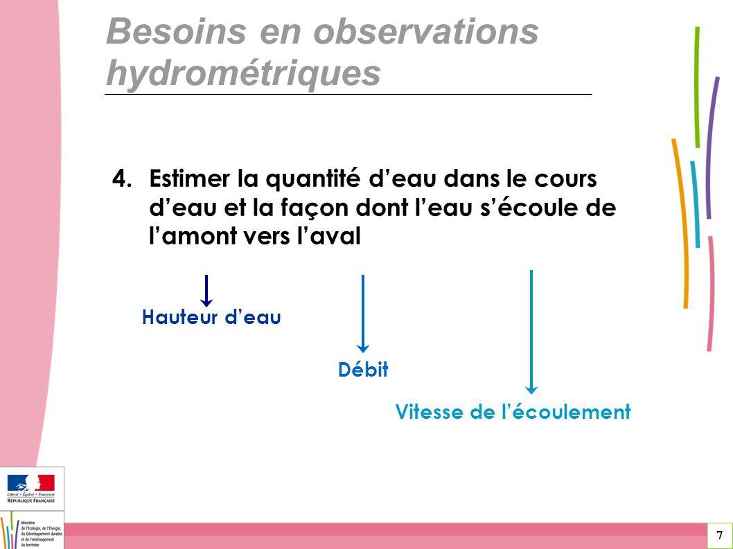 Besoins en observations hydrométriques