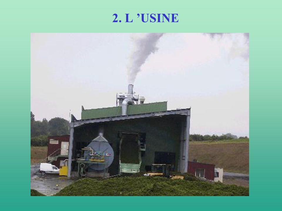 2. L 'USINE
