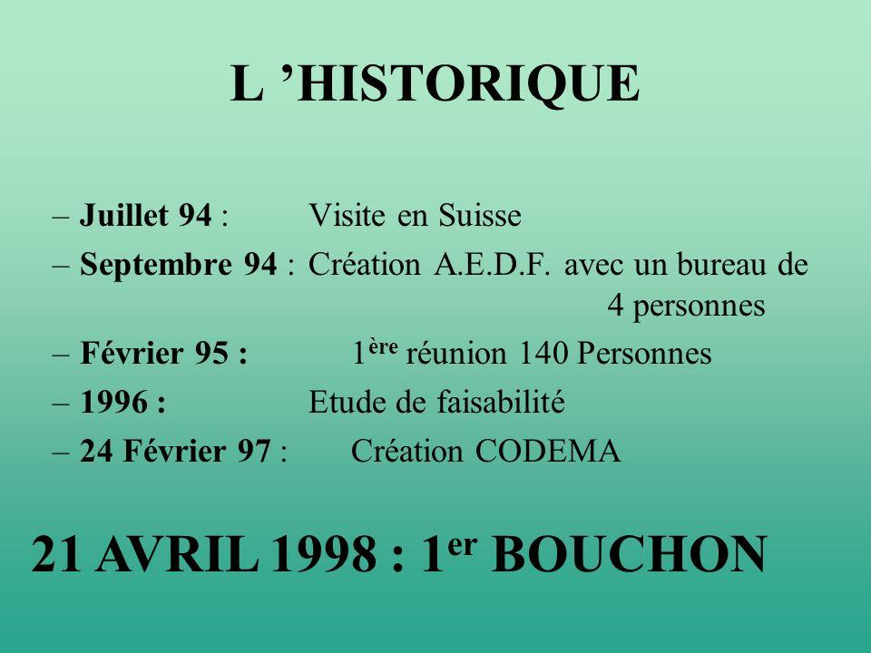 L 'HISTORIQUE 21 AVRIL 1998 : 1er BOUCHON