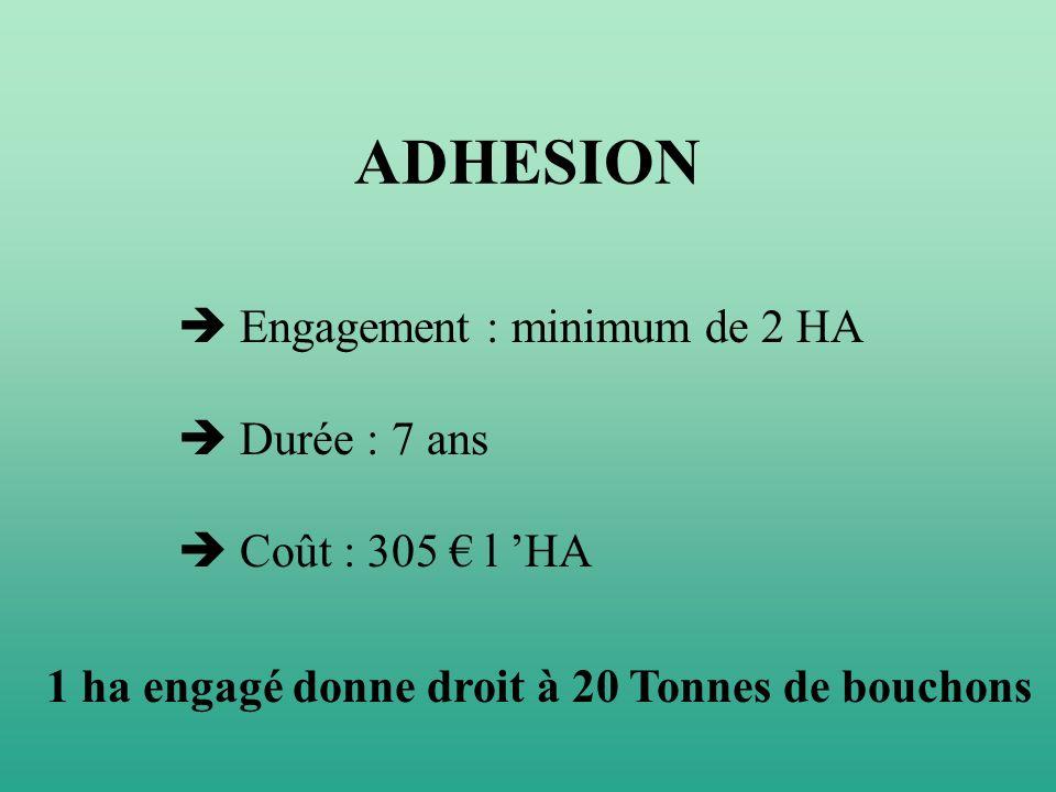ADHESION  Engagement : minimum de 2 HA  Durée : 7 ans