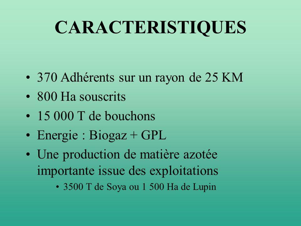 CARACTERISTIQUES 370 Adhérents sur un rayon de 25 KM 800 Ha souscrits