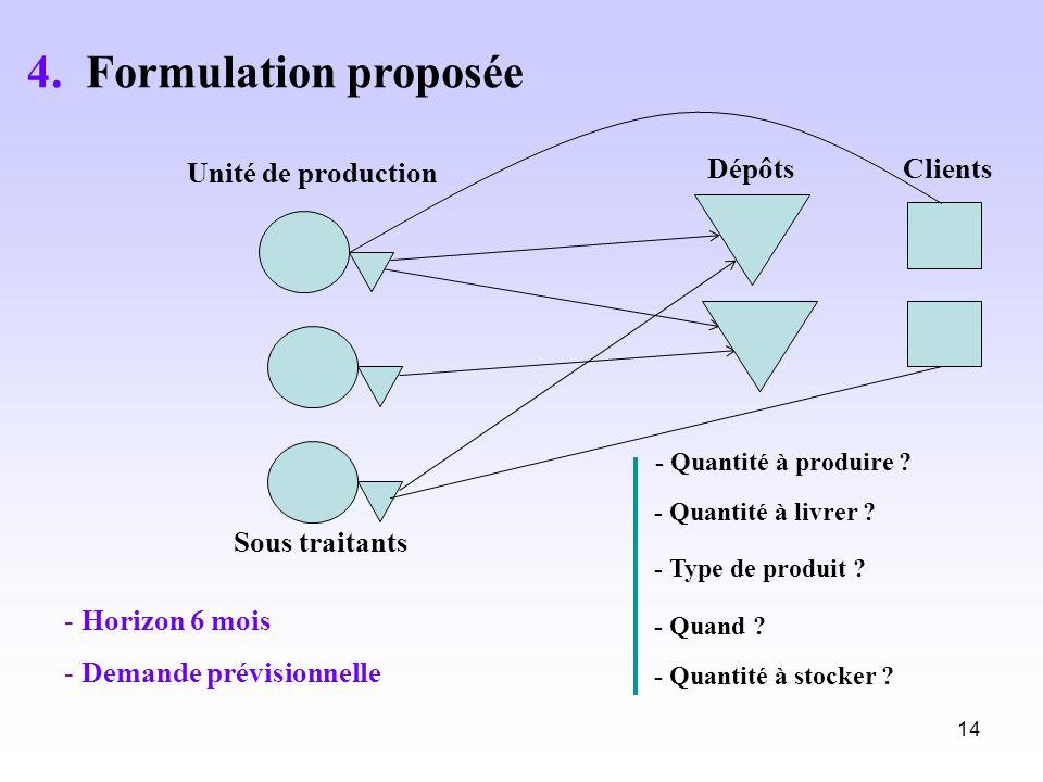 4. Formulation proposée Unité de production Dépôts Clients