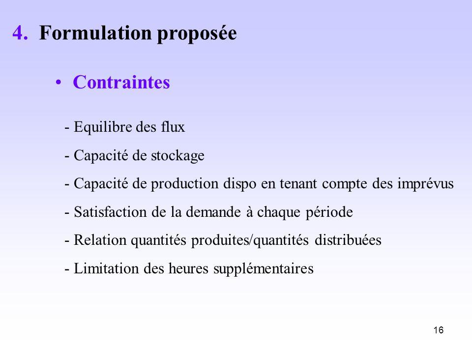 4. Formulation proposée Contraintes - Equilibre des flux