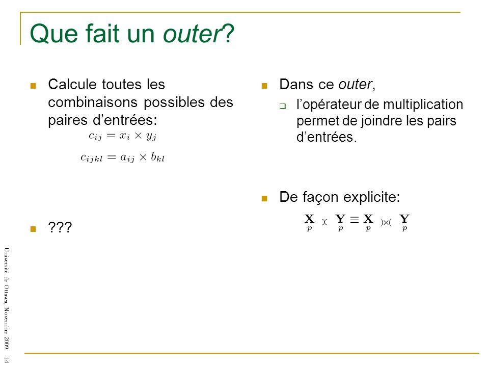 Que fait un outer Calcule toutes les combinaisons possibles des paires d'entrées: Dans ce outer,