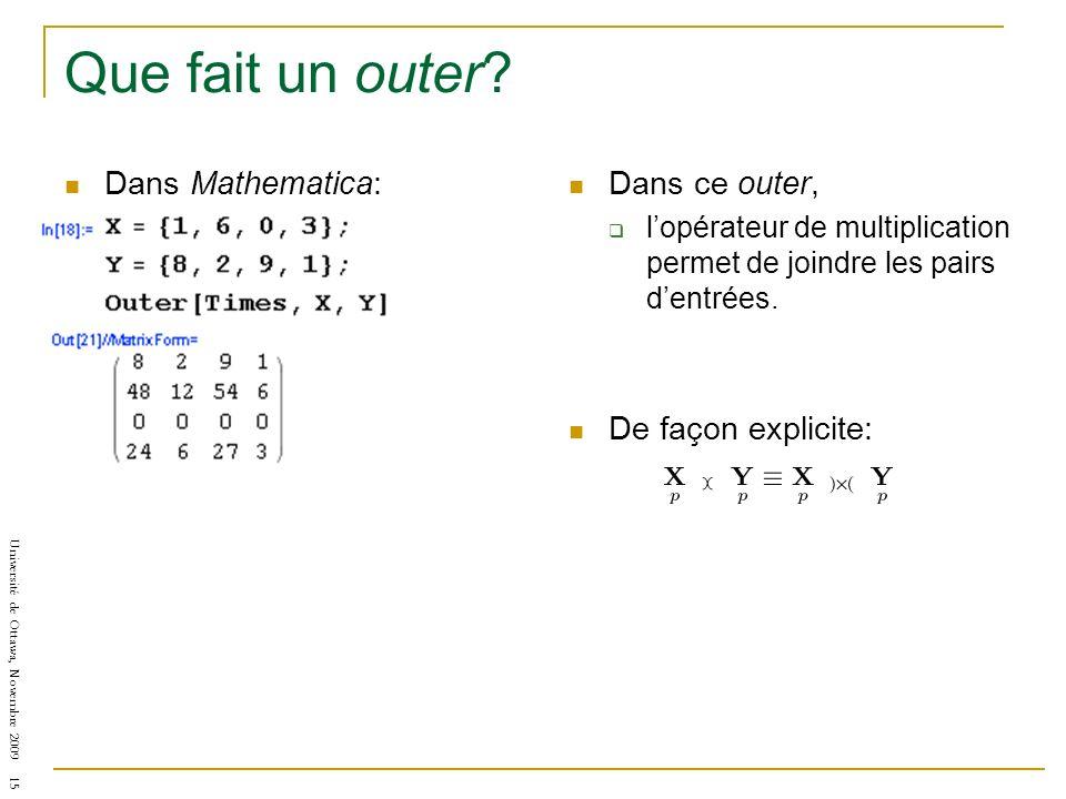 Que fait un outer Dans Mathematica: Dans ce outer,