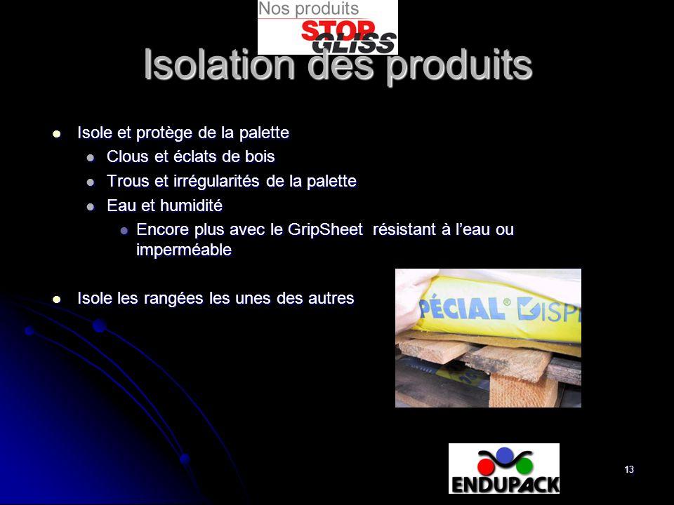 Isolation des produits