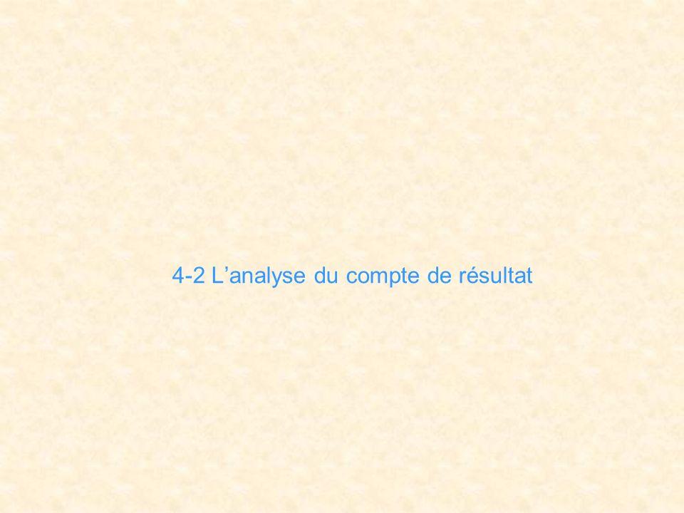 4-2 L'analyse du compte de résultat