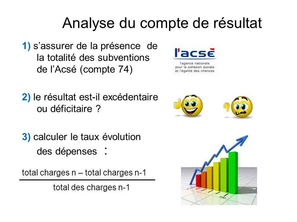 Analyse du compte de résultat