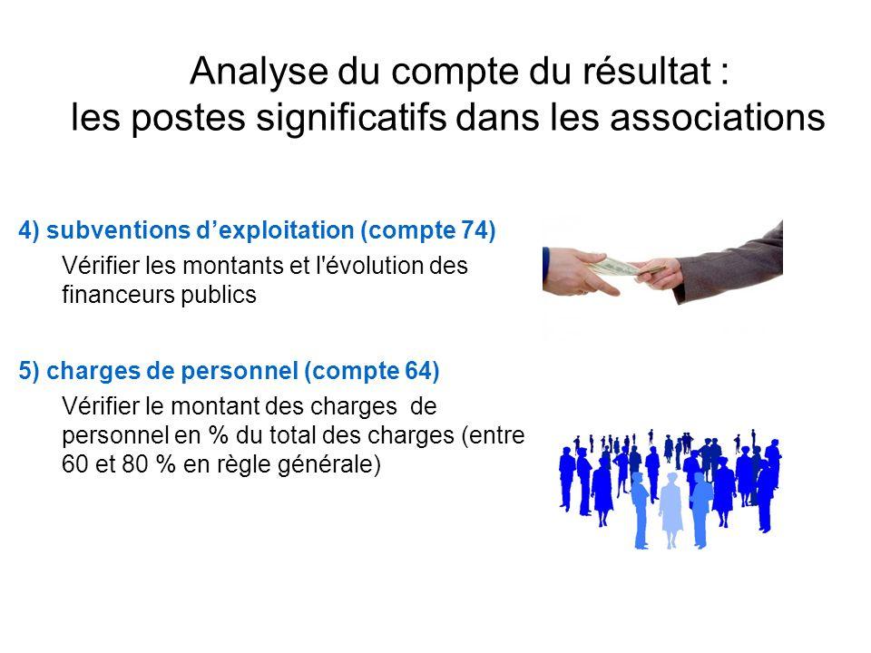 Analyse du compte du résultat : les postes significatifs dans les associations