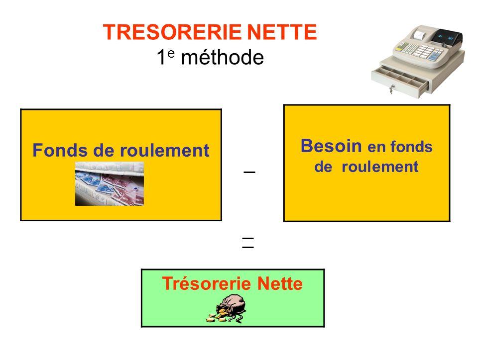 TRESORERIE NETTE 1e méthode