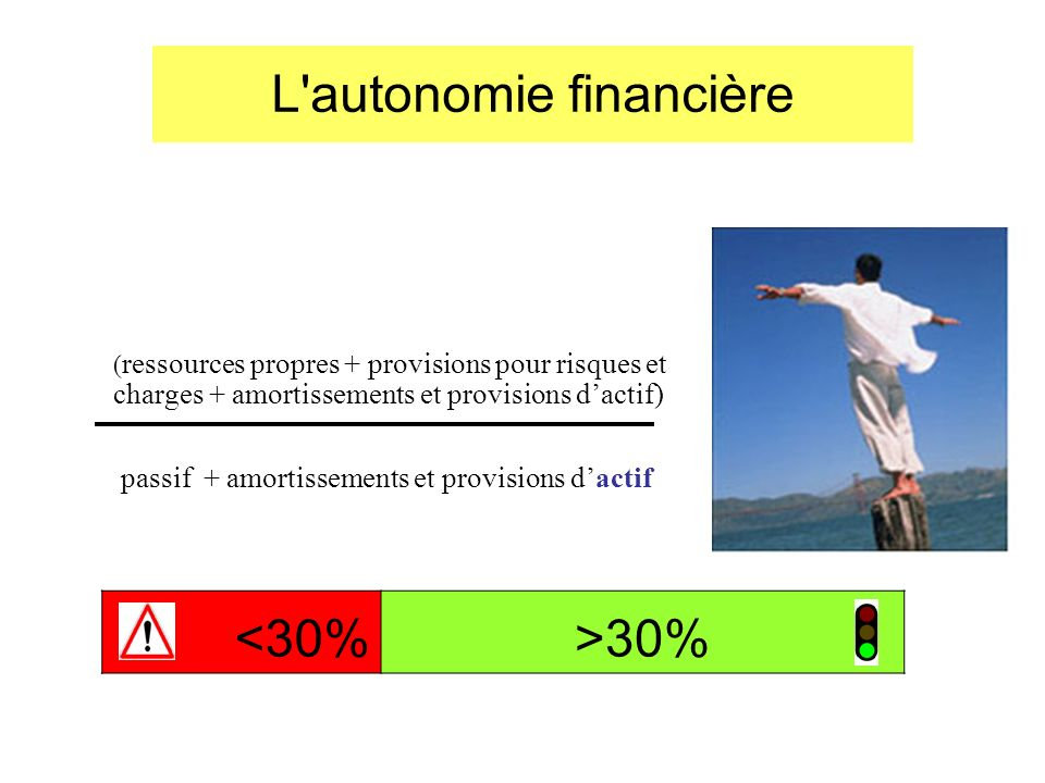 L autonomie financière
