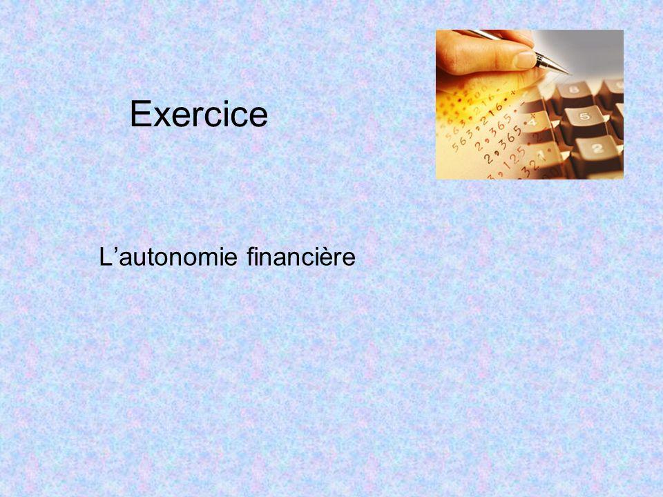 Exercice L'autonomie financière