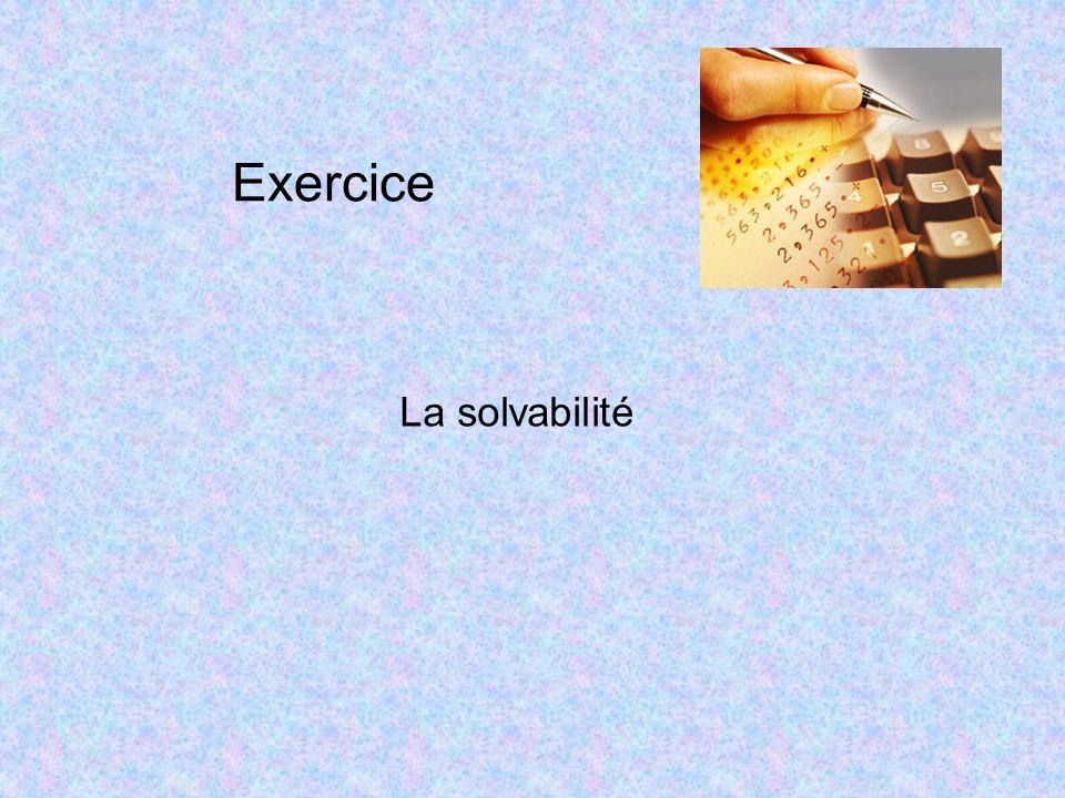 Exercice La solvabilité