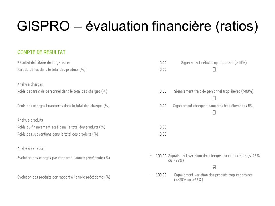 GISPRO – évaluation financière (ratios)
