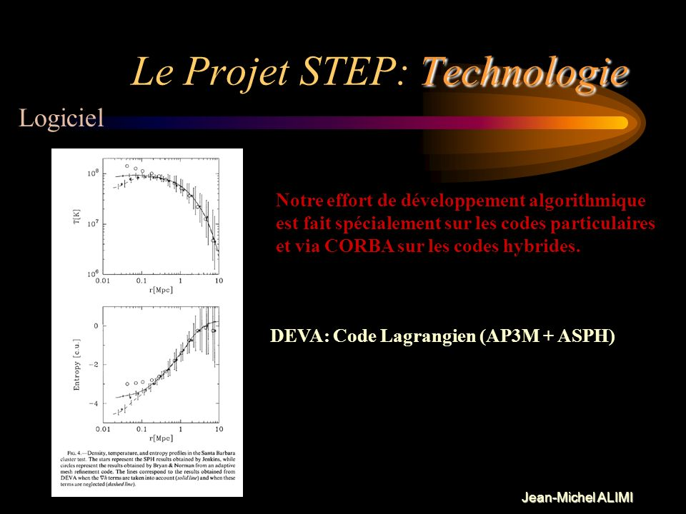 Le Projet STEP: Technologie