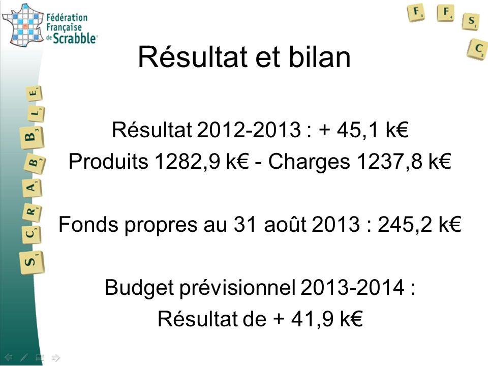 Résultat et bilan Résultat 2012-2013 : + 45,1 k€