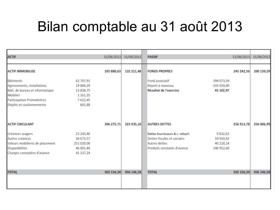 Bilan comptable au 31 août 2013