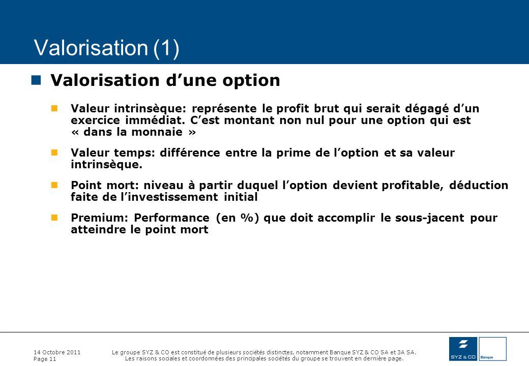 Valorisation (1) Valorisation d'une option