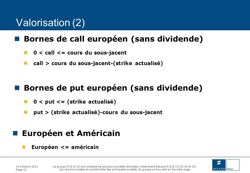 Valorisation (2) Bornes de call européen (sans dividende)