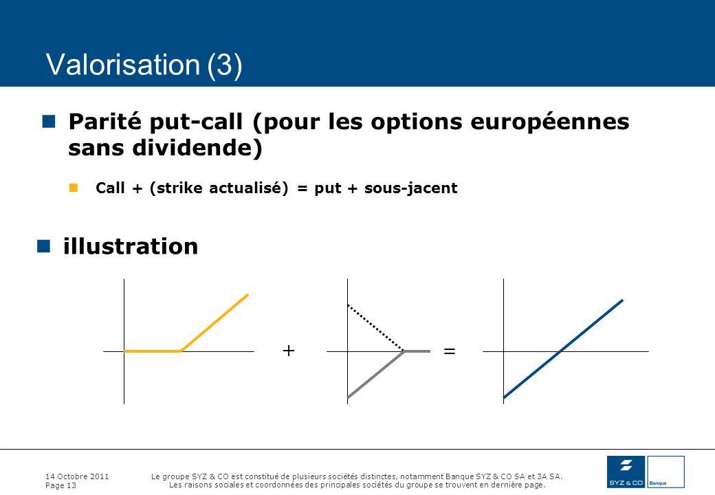 Valorisation (3) Parité put-call (pour les options européennes sans dividende) Call + (strike actualisé) = put + sous-jacent.