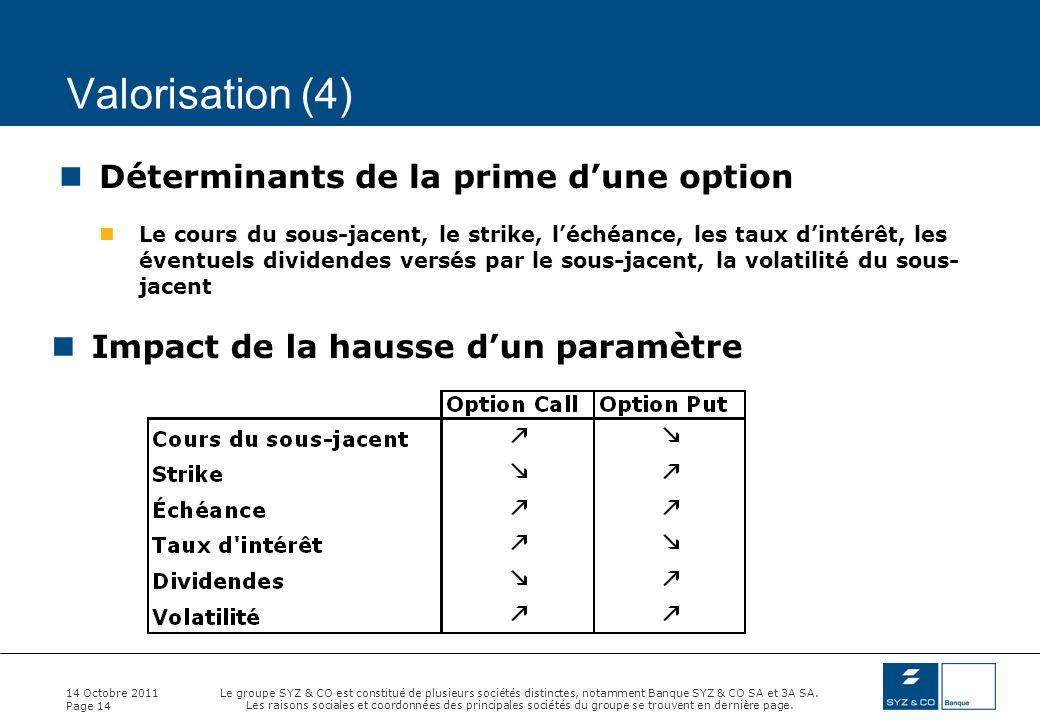 Valorisation (4) Déterminants de la prime d'une option