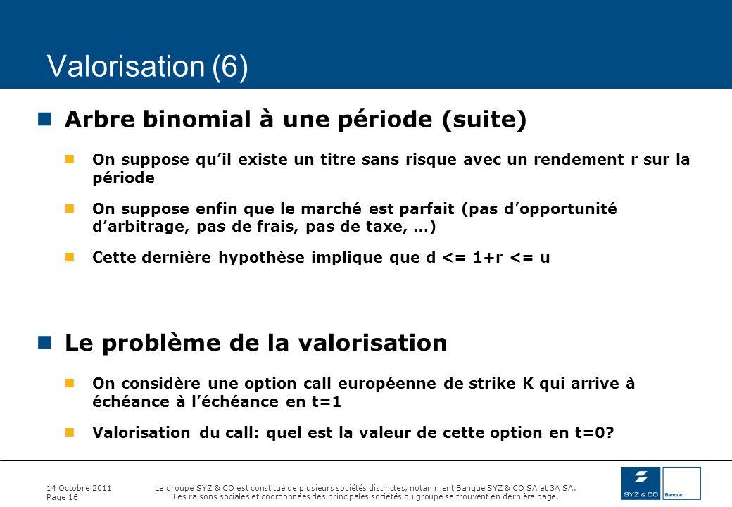 Valorisation (6) Arbre binomial à une période (suite)